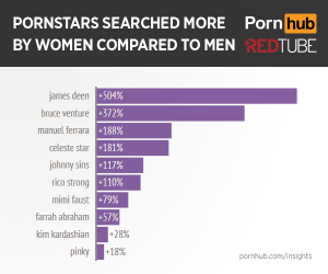 pornhub-redtube-women-pornstar-differences